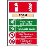 Fire extinguisher composite - Foam - PVC (200 x 300mm)