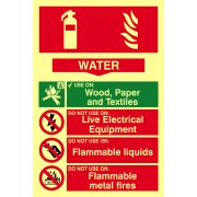 Fire extinguisher composite - Water - PHO (200 x 300mm)