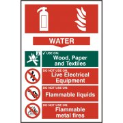 Fire extinguisher composite - Water - PVC (200 x 300mm)