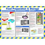 Safety Poster - Food Preparation & Storage