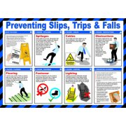 Safety Poster - Preventing Slips, Trips & Falls