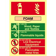 Fire extinguisher composite - Foam - PHO (200 x 300mm)