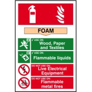 Fire extinguisher composite - Foam - PVC (200 x 300mm)