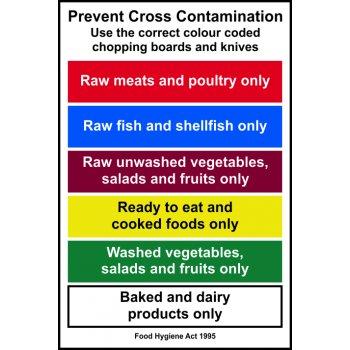 Spectrum Industrial Prevent cross contamination. Use the correct colour - RPVC (200 x 300mm)