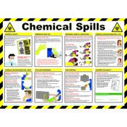 Safety Poster - Chemical Spills