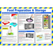 Safety Poster - Food Preparation & Storage