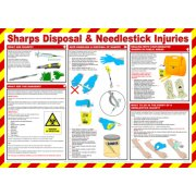 Safety Poster - Sharps Disposal & Needle Injuries